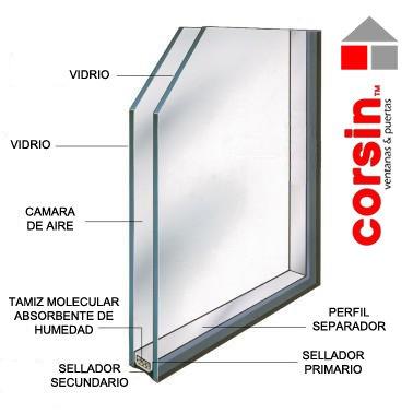 301 moved permanently for Ventanas de aluminio precios argentina