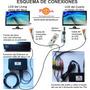 Extensor Control Remoto Tv Espejo Sensor 10m + Cable Av 10m