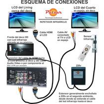 Extensor Control Remoto - Tv Espejo - Largo Sensor 20m