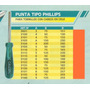 Destornillador Punta Tipo Phillips Art3112 Power Celestal