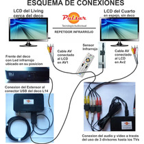 Extensor Control Remoto - Tv Espejo - Largo Sensor 2m