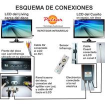 Extensor Control Remoto Directv - Sin Cableado Adicional