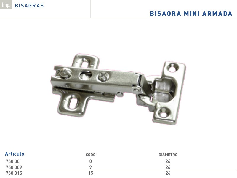 Emejing Bisagras De Muebles De Cocina Photos - Casas: Ideas ...
