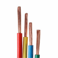 Cable Unipolar 2.5mm Rollo Normalizado 100mts Electricidad