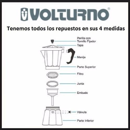 Servicio Tecnico De Cafeteras, Venta De Repuestos E Insumos