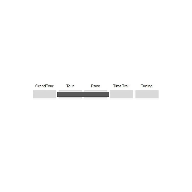 PNEU CONTINENTAL GRAND SPORT RACE - 700X23 - KEVLAR