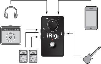 Interfaz Multimedia Irig Stomp P/ Guitarra Y Bajo