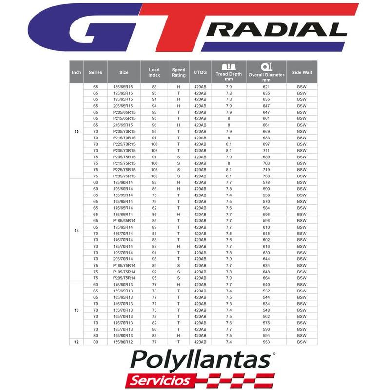 175-65 R14 GT RADIAL CHAMPIRO VP1 BF