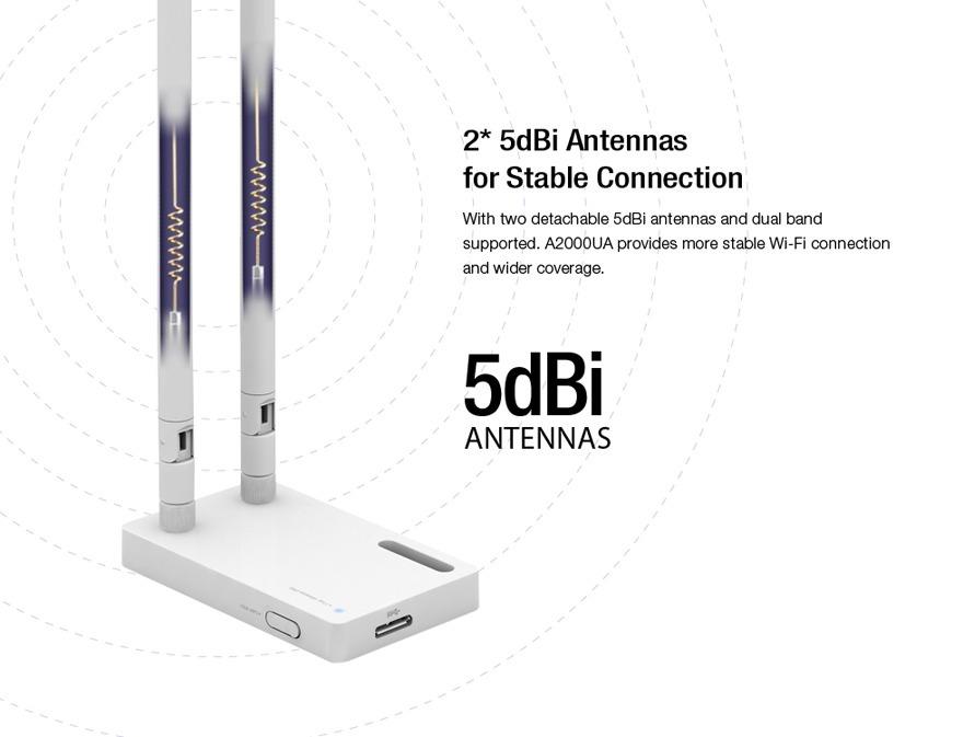 Placa De Red Wifi Usb 2 Antenas A2000ua Totolink
