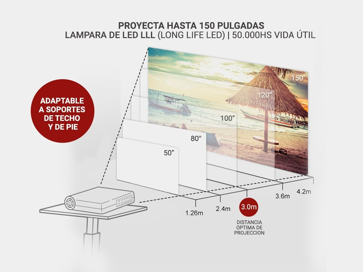 Proyector 1200 Lumenes Full Hd Tv Led Hdmi Parlantes Gadnic