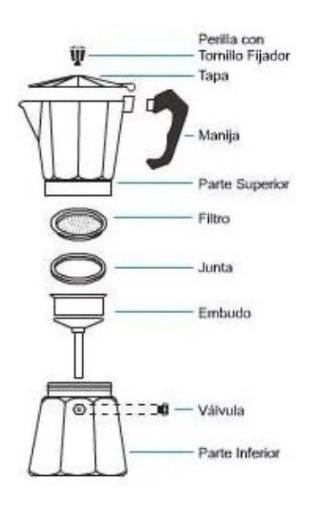 Cafetera Tipo Italiana Volturno 3 Pocillos Clasica Express