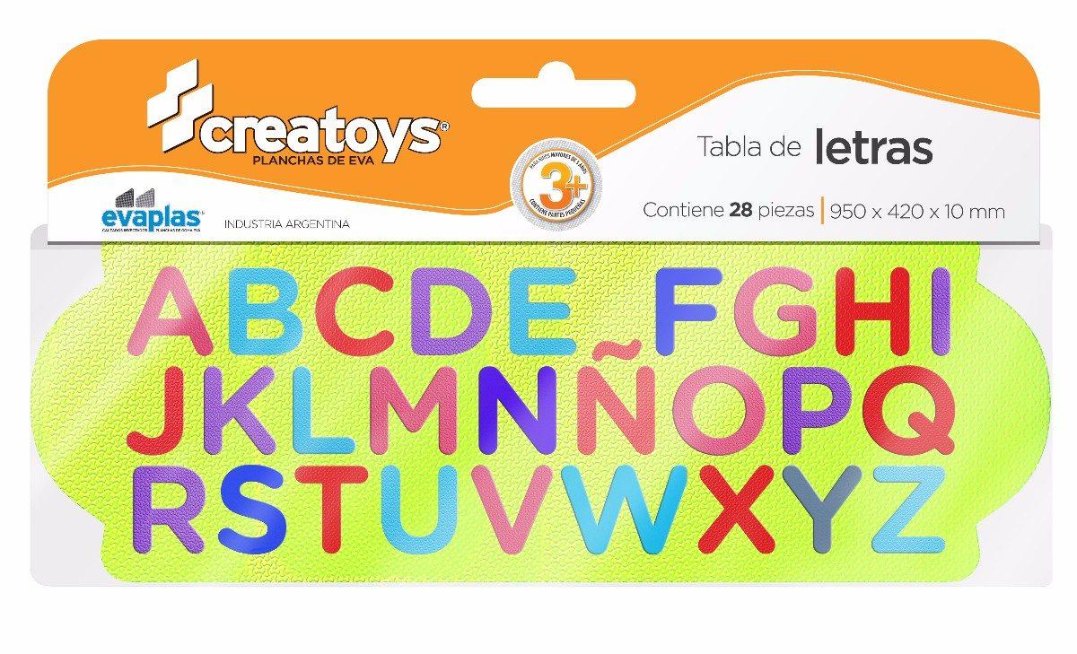 Art. 167 Tabla de letras